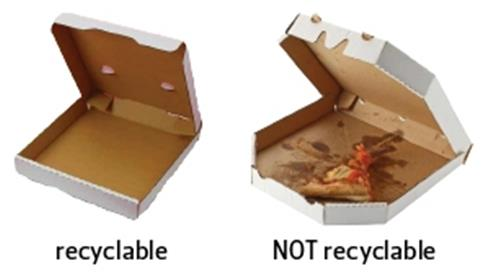 Recyclabel vs. Not Recyclabel