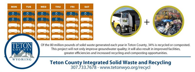 Brief History of Trash in Teton County, Wyoming - Part 4